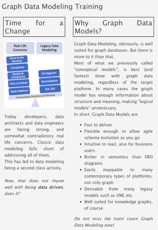 Graph data modeling training